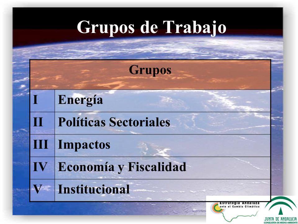 Grupos de Trabajo Grupos I Energía II Políticas Sectoriales III
