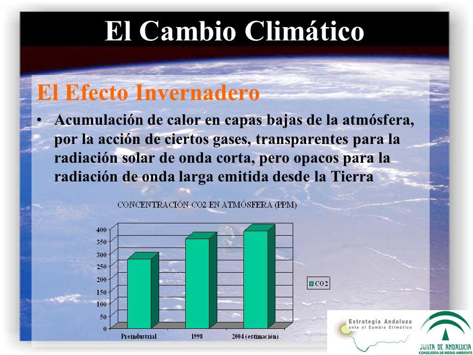 El Cambio Climático El Efecto Invernadero