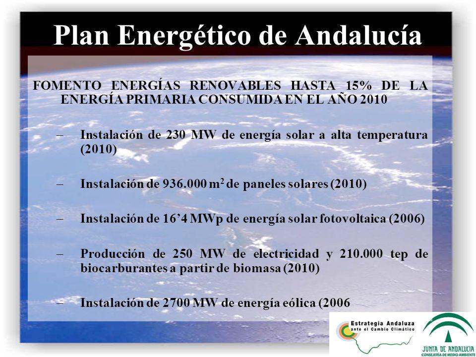 Plan Energético de Andalucía