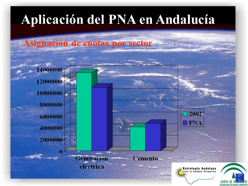 Aplicación del PNA en Andalucía