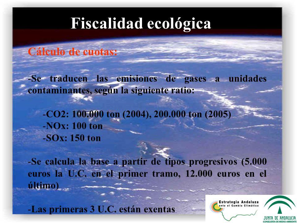 Fiscalidad ecológica Cálculo de cuotas: