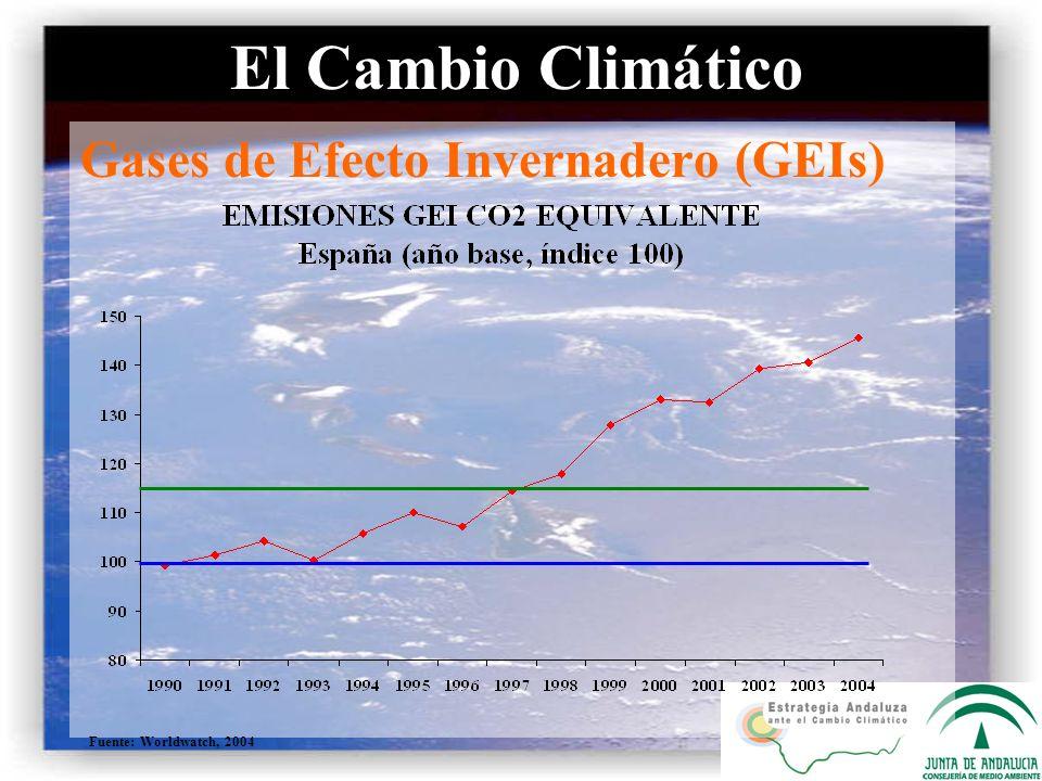 El Cambio Climático Gases de Efecto Invernadero (GEIs)