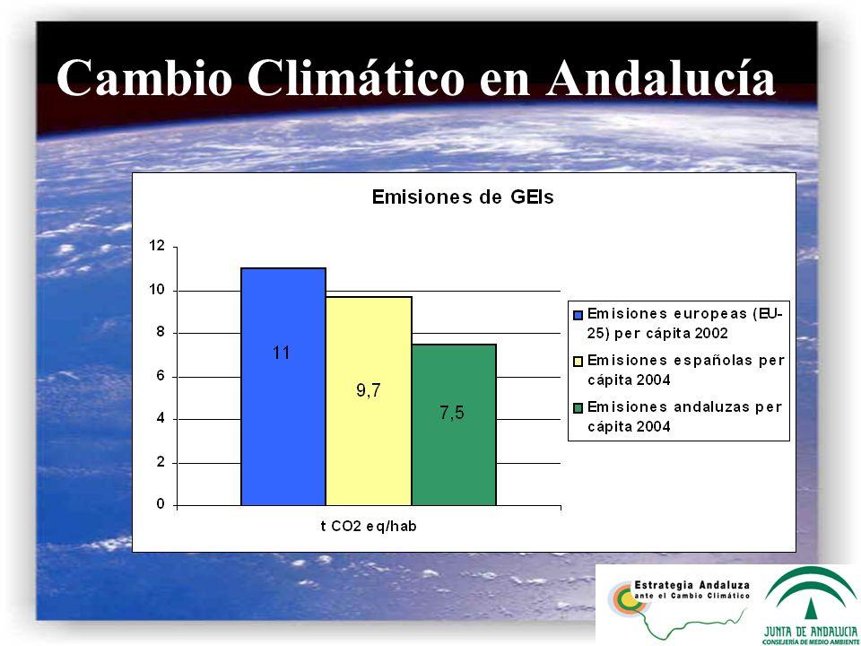 Cambio Climático en Andalucía