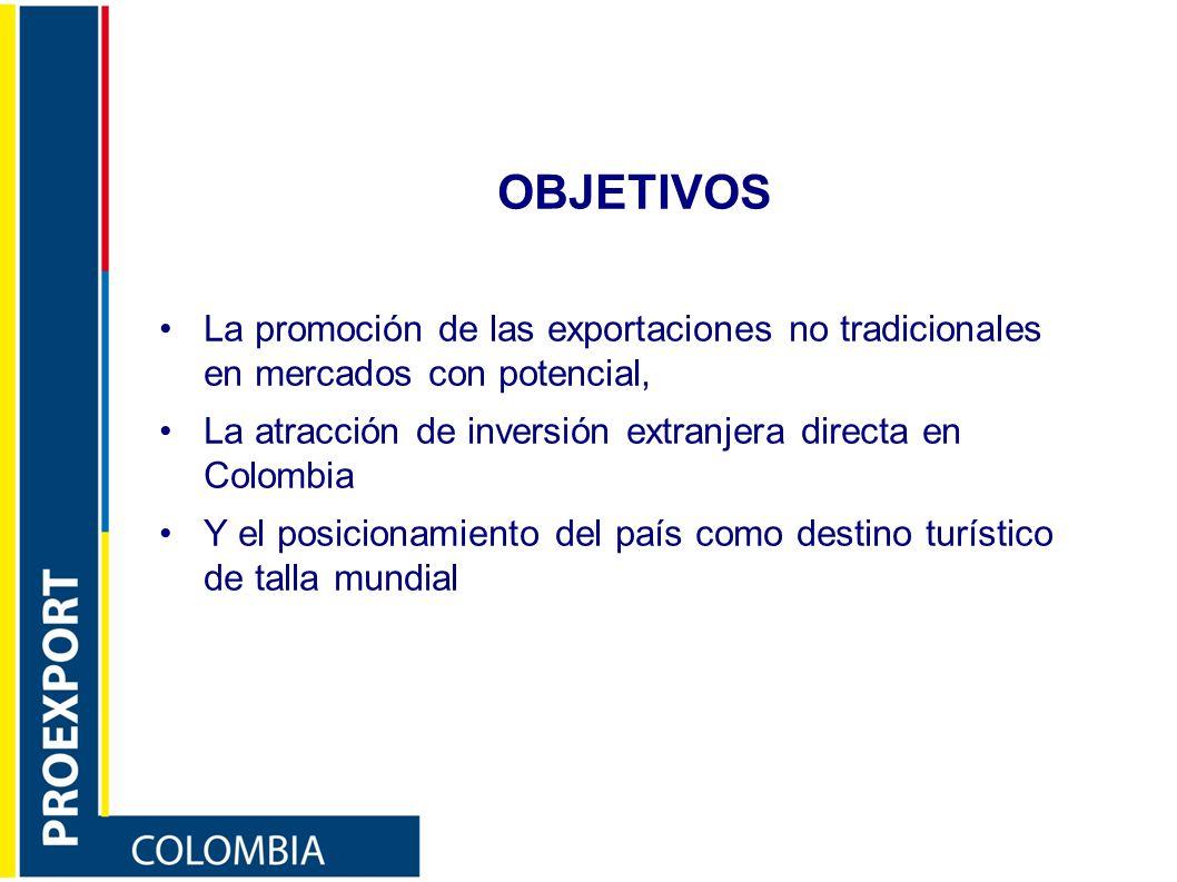 OBJETIVOSLa promoción de las exportaciones no tradicionales en mercados con potencial, La atracción de inversión extranjera directa en Colombia.