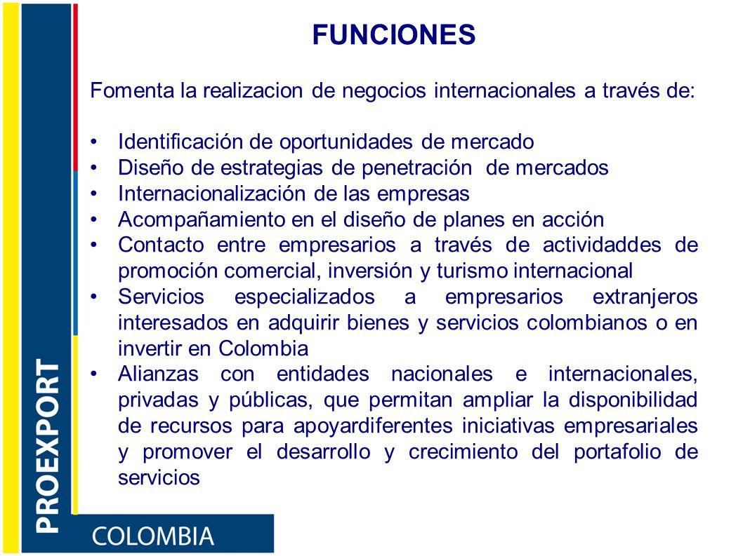 FUNCIONES Fomenta la realizacion de negocios internacionales a través de: Identificación de oportunidades de mercado.