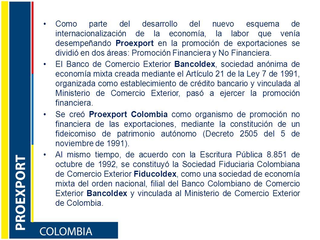 Como parte del desarrollo del nuevo esquema de internacionalización de la economía, la labor que venía desempeñando Proexport en la promoción de exportaciones se dividió en dos áreas: Promoción Financiera y No Financiera.