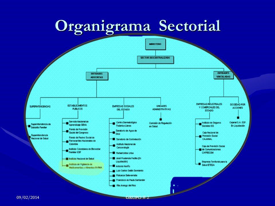 Organigrama Sectorial