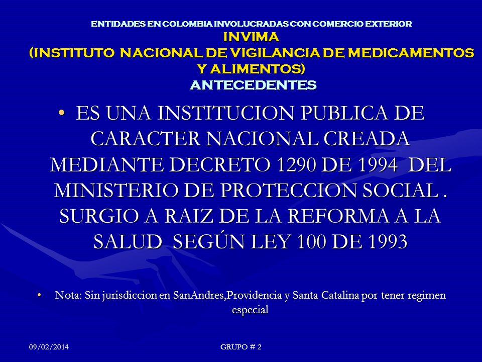 ENTIDADES EN COLOMBIA INVOLUCRADAS CON COMERCIO EXTERIOR INVIMA (INSTITUTO NACIONAL DE VIGILANCIA DE MEDICAMENTOS Y ALIMENTOS) ANTECEDENTES