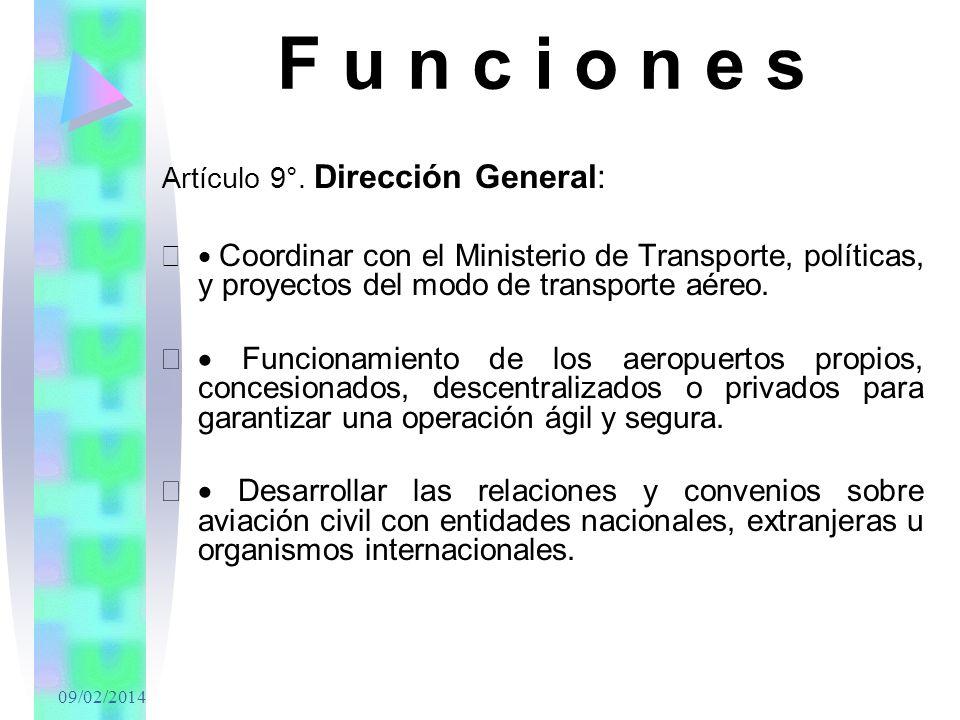 F u n c i o n e s Artículo 9°. Dirección General: · Coordinar con el Ministerio de Transporte, políticas, y proyectos del modo de transporte aéreo.
