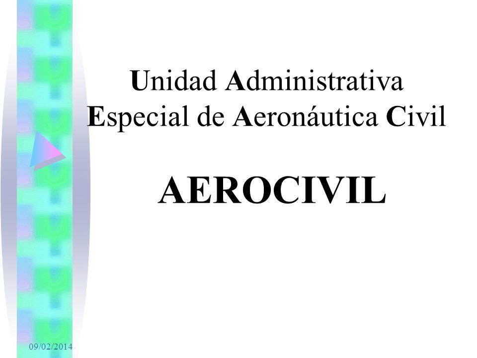 Unidad Administrativa Especial de Aeronáutica Civil