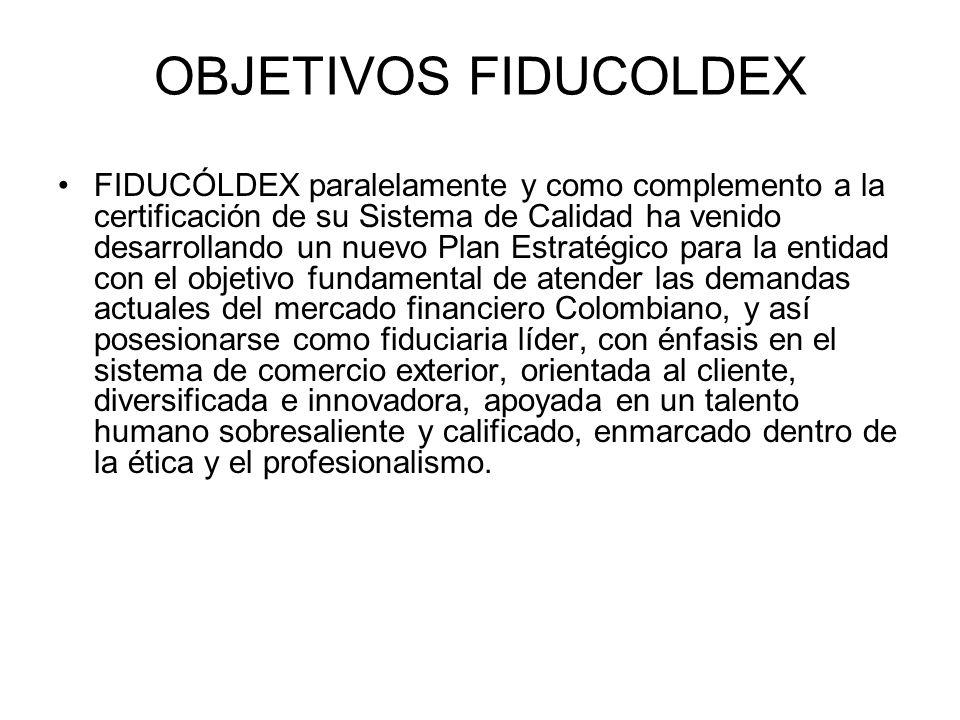 OBJETIVOS FIDUCOLDEX