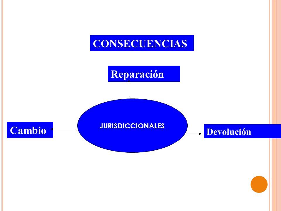 CONSECUENCIAS JURISDICCIONALES Cambio Reparación Devolución dinero