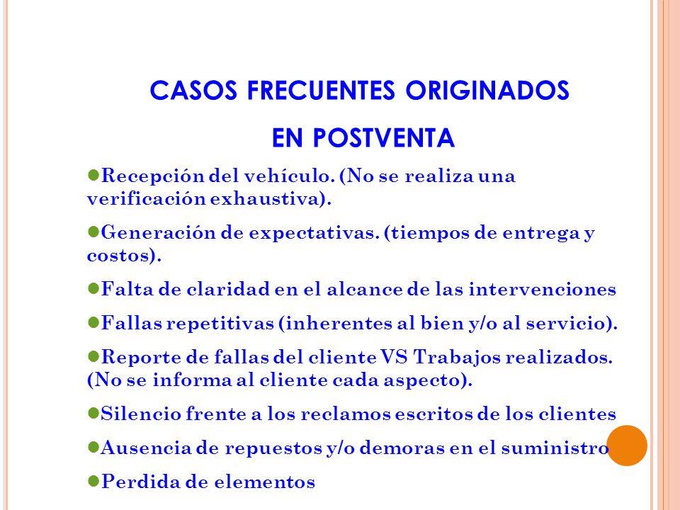 CASOS FRECUENTES ORIGINADOS
