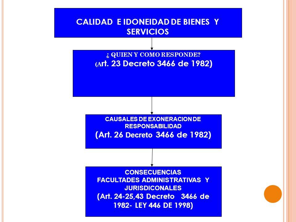 CALIDAD E IDONEIDAD DE BIENES Y SERVICIOS
