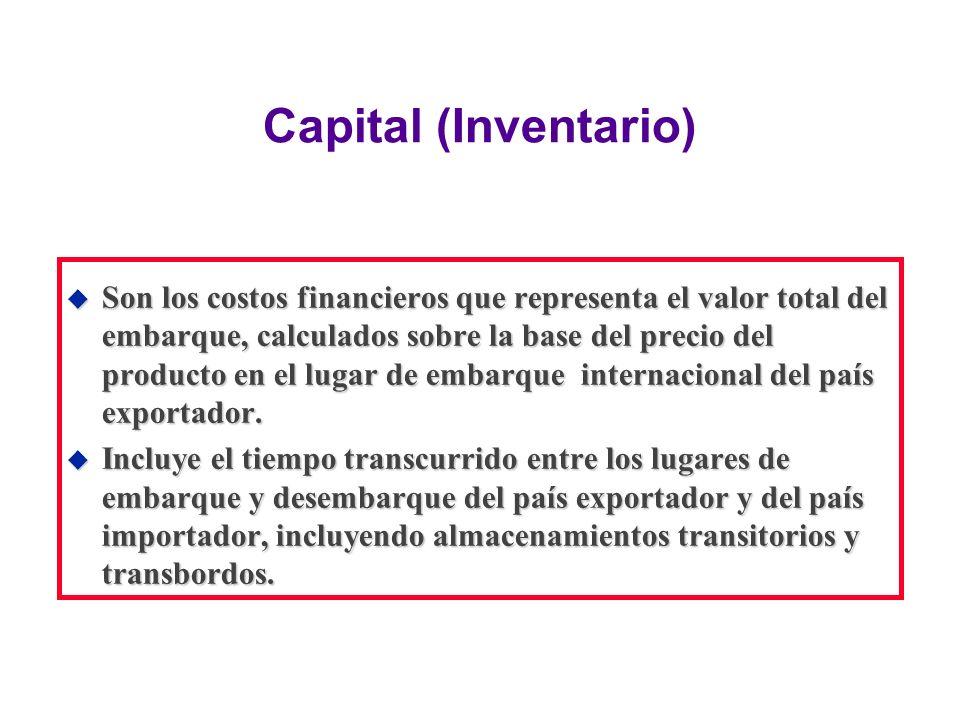 Capital (Inventario)