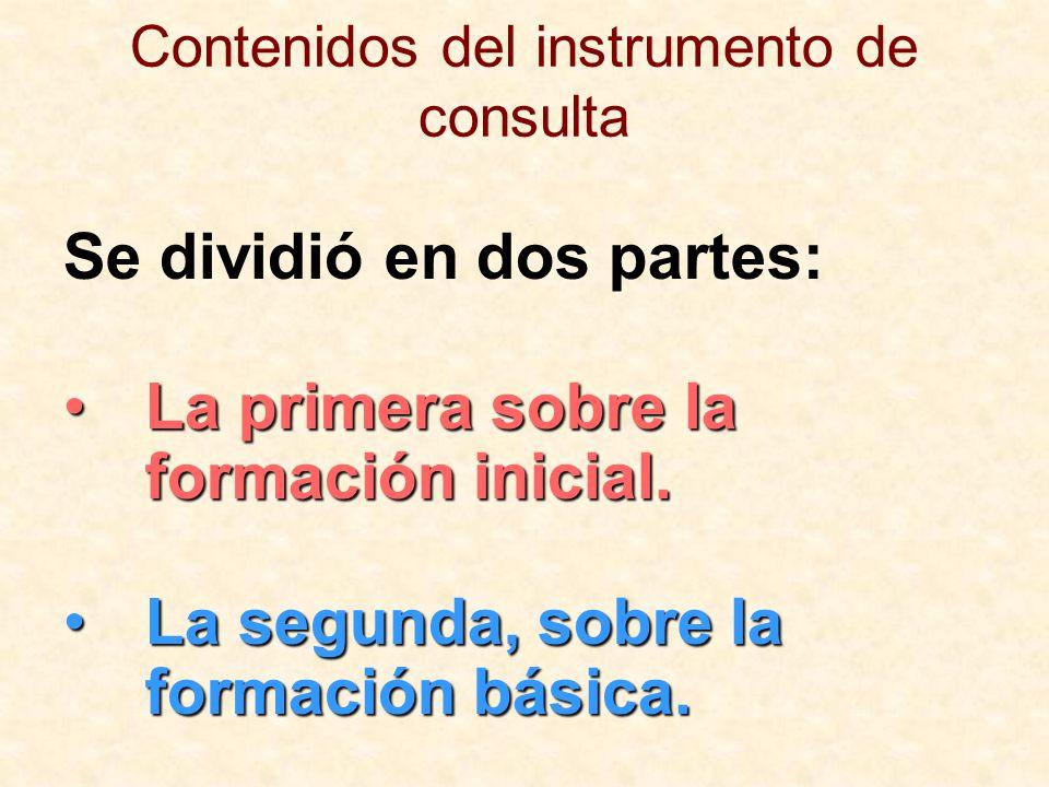 Contenidos del instrumento de consulta