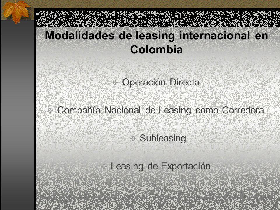 Modalidades de leasing internacional en Colombia