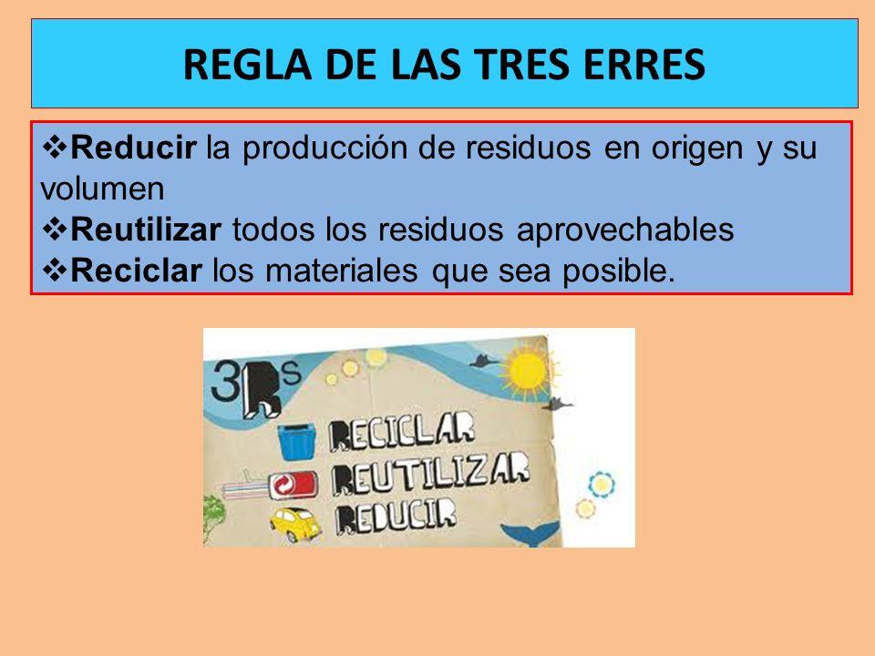 REGLA DE LAS TRES ERRES Reducir la producción de residuos en origen y su volumen. Reutilizar todos los residuos aprovechables.
