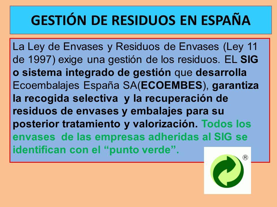 GESTIÓN DE RESIDUOS EN ESPAÑA