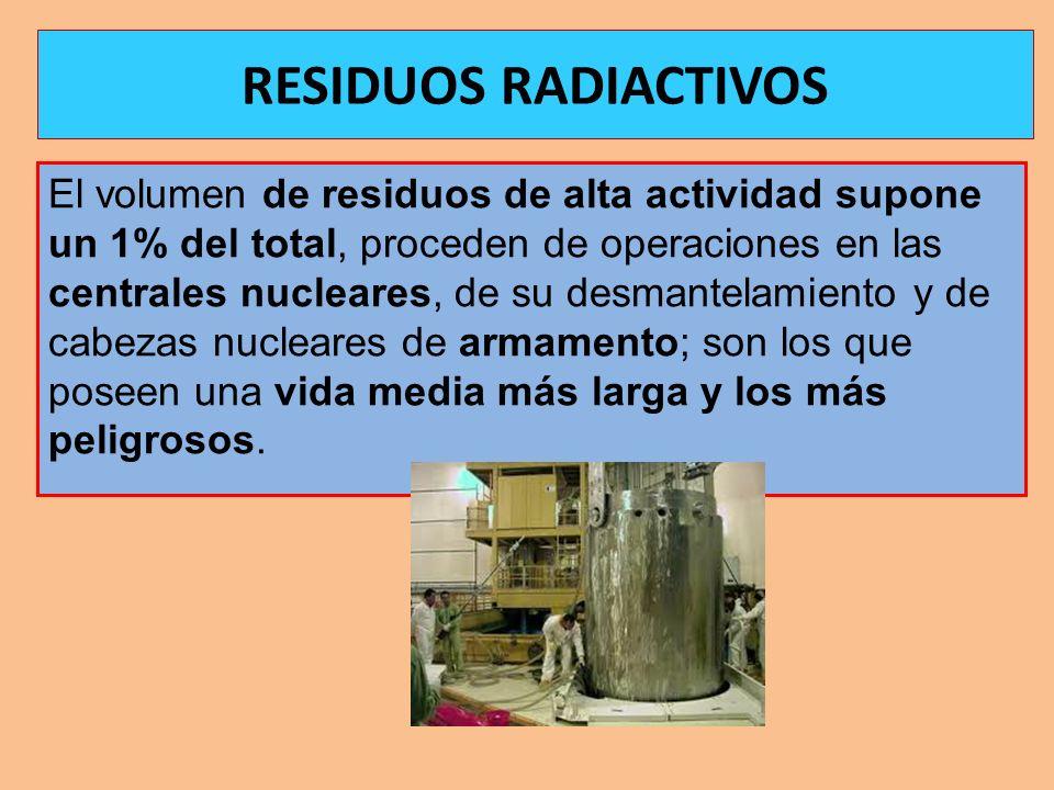 RESIDUOS RADIACTIVOS