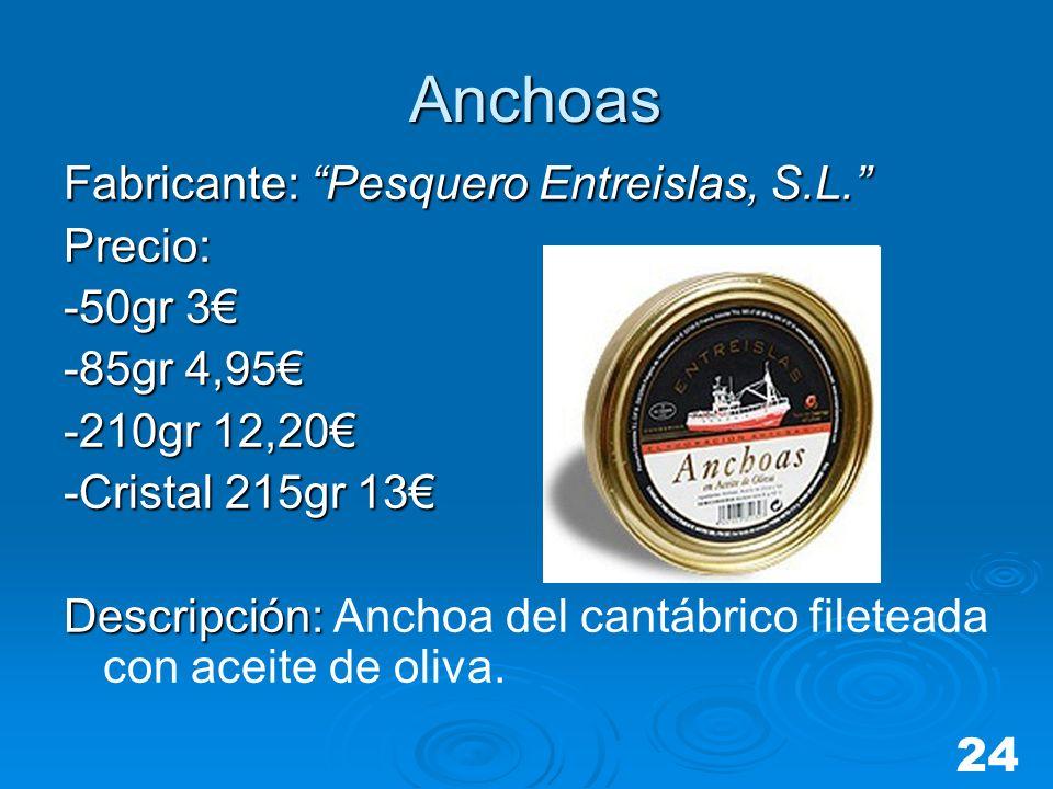Anchoas Fabricante: Pesquero Entreislas, S.L. Precio: -50gr 3€