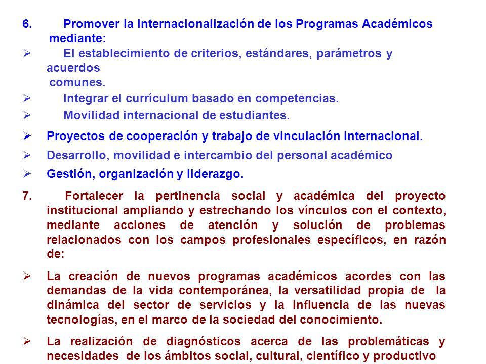 Promover la Internacionalización de los Programas Académicos