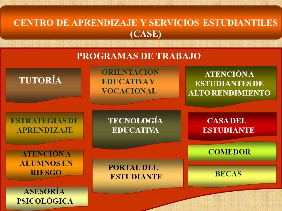 CENTRO DE APRENDIZAJE Y SERVICIOS ESTUDIANTILES (CASE)