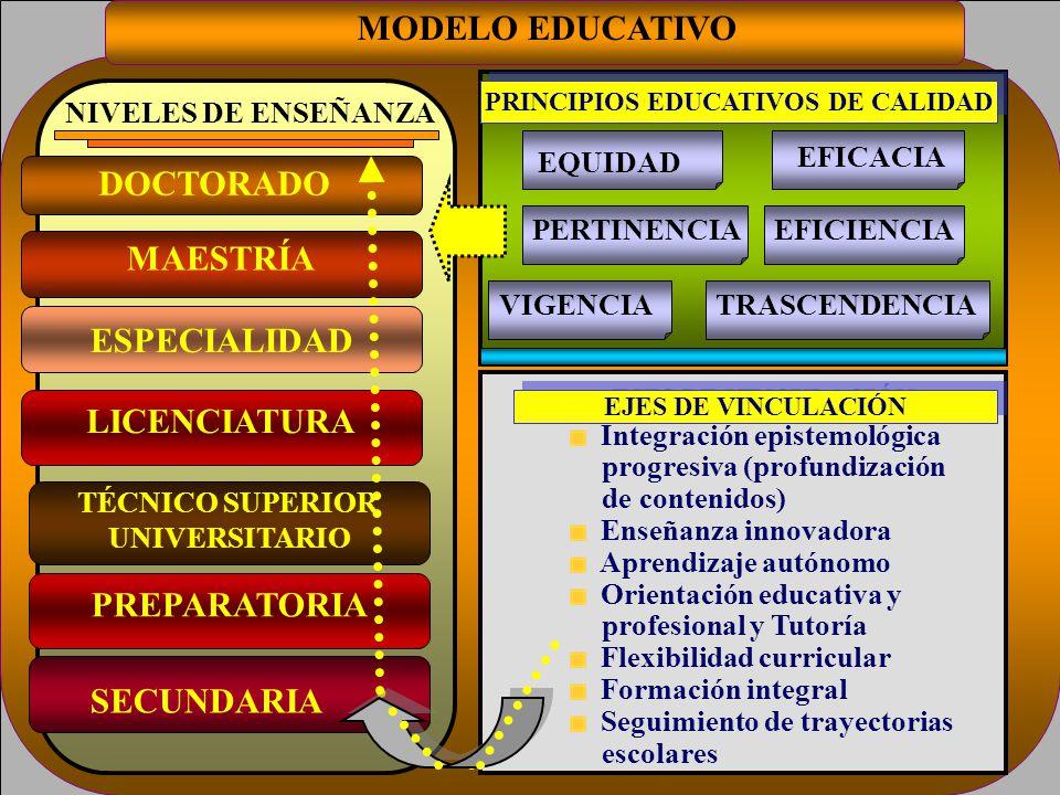 PRINCIPIOS EDUCATIVOS DE CALIDAD