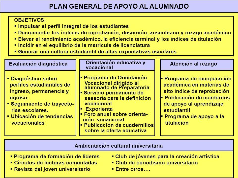 PLAN GENERAL DE APOYO AL ALUMNADO