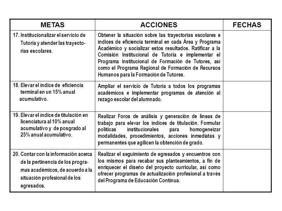 METAS ACCIONES FECHAS 17. Institucionalizar el servicio de