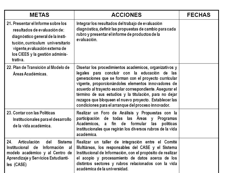 METAS ACCIONES FECHAS 21. Presentar el Informe sobre los