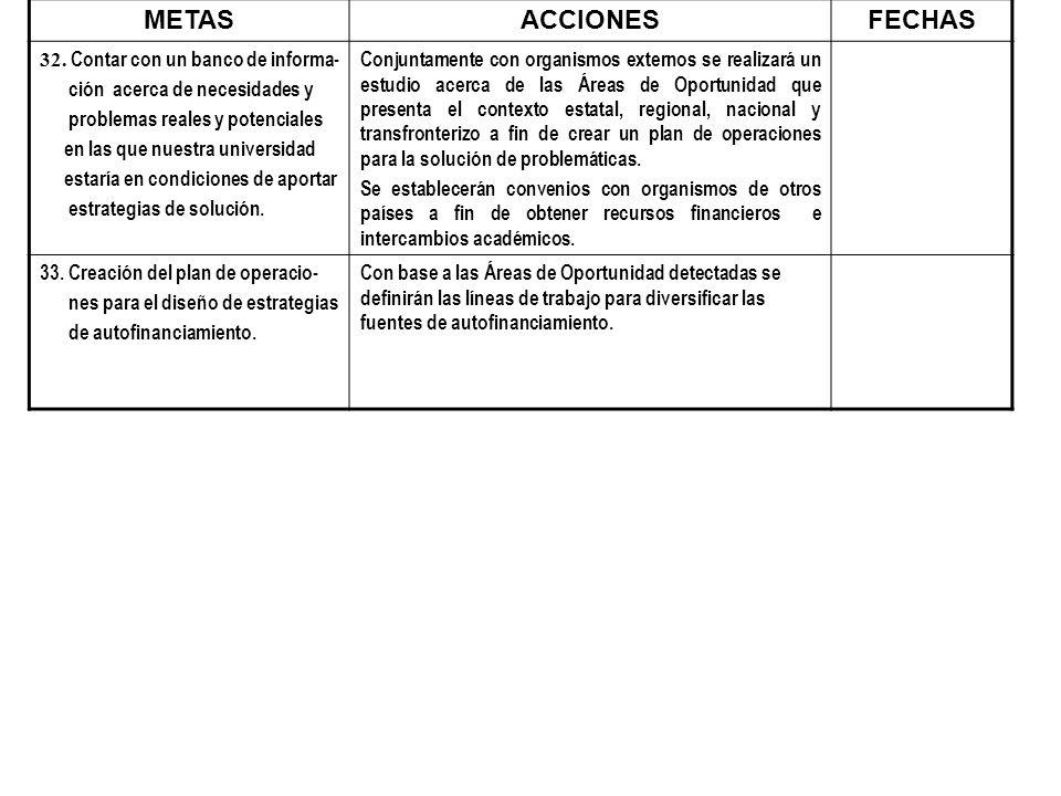 METAS ACCIONES FECHAS 32. Contar con un banco de informa-