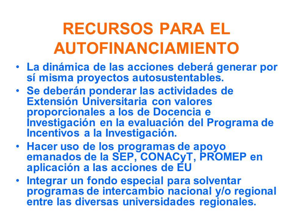 RECURSOS PARA EL AUTOFINANCIAMIENTO