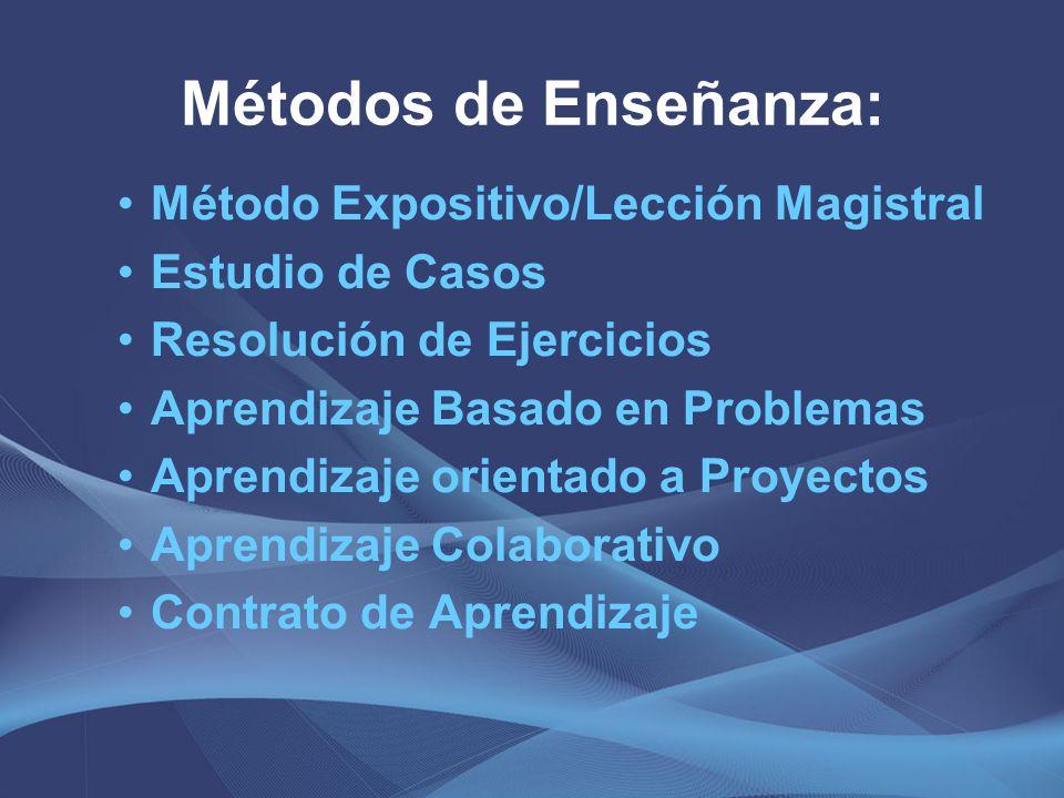 Métodos de Enseñanza: Método Expositivo/Lección Magistral