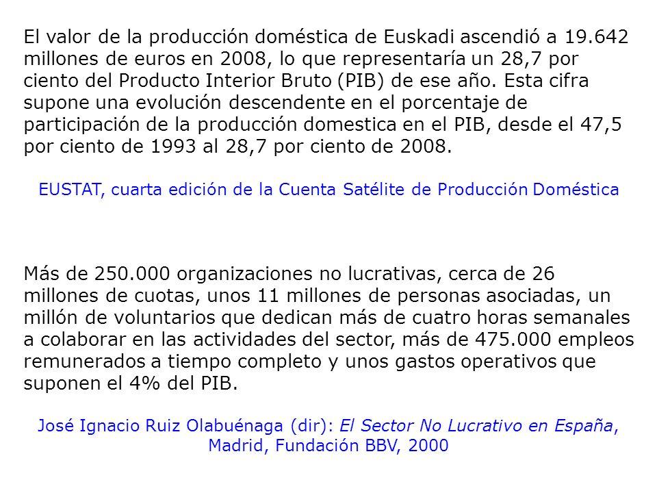 EUSTAT, cuarta edición de la Cuenta Satélite de Producción Doméstica