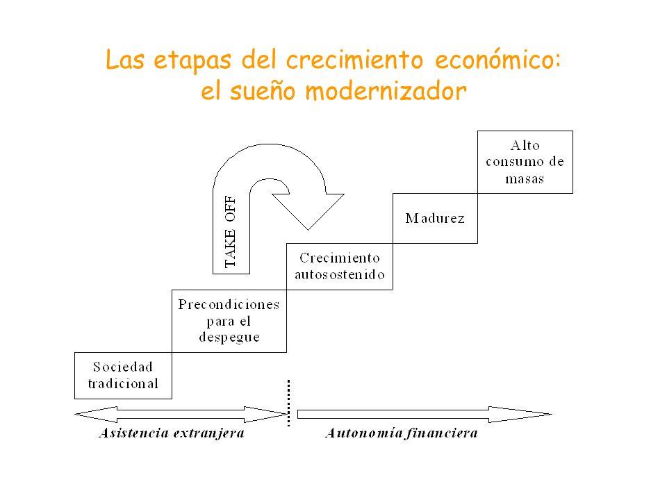 Las etapas del crecimiento económico: el sueño modernizador
