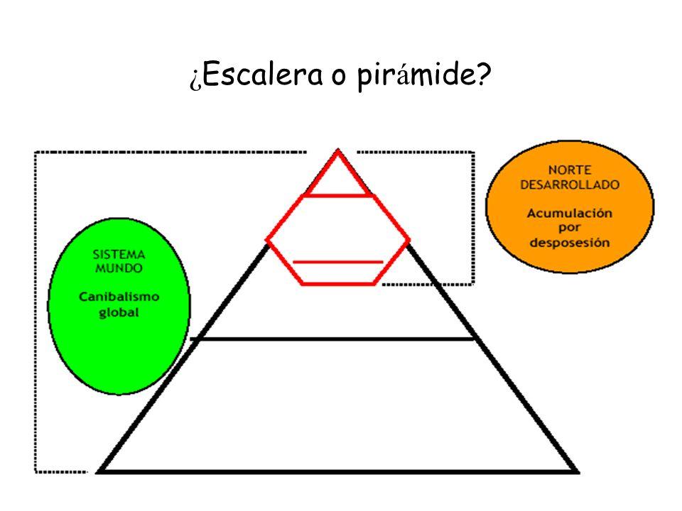 ¿Escalera o pirámide