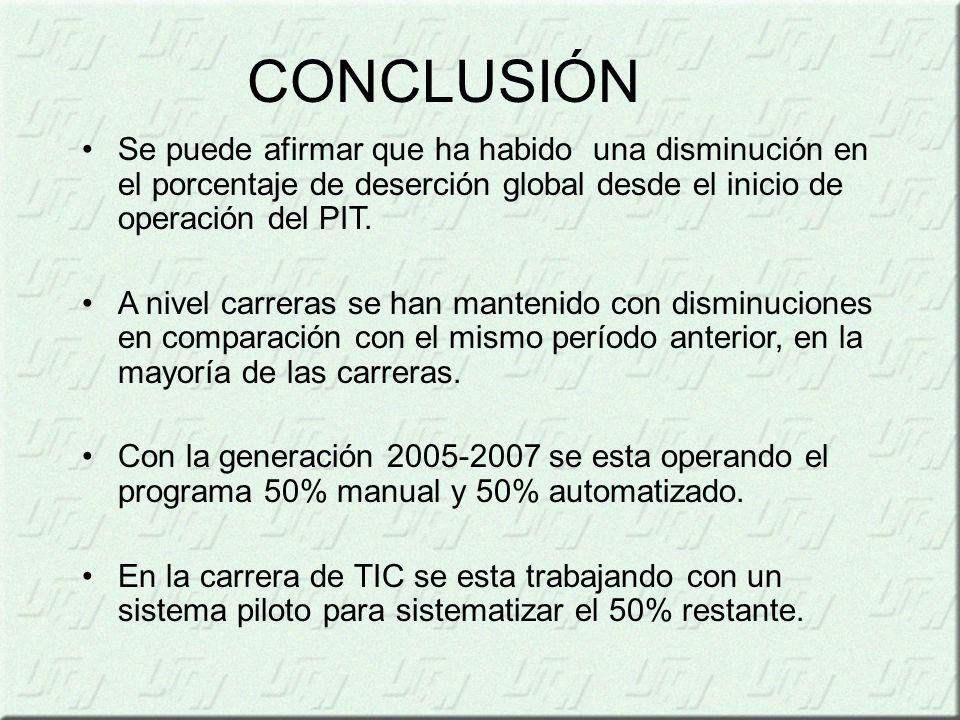 CONCLUSIÓN Se puede afirmar que ha habido una disminución en el porcentaje de deserción global desde el inicio de operación del PIT.