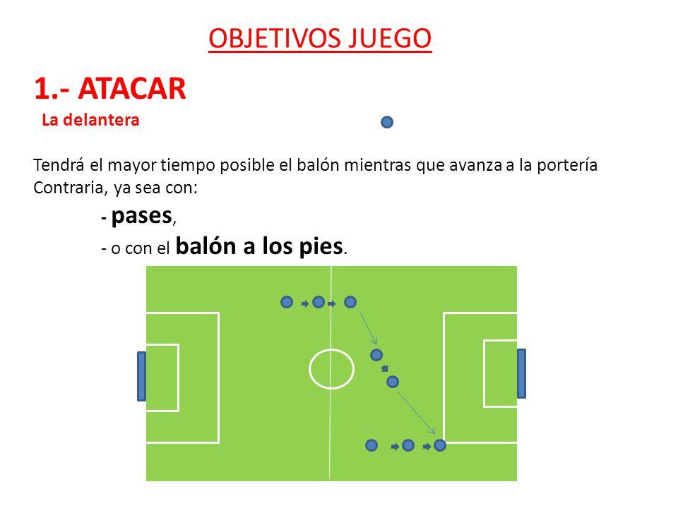1.- ATACAR OBJETIVOS JUEGO La delantera
