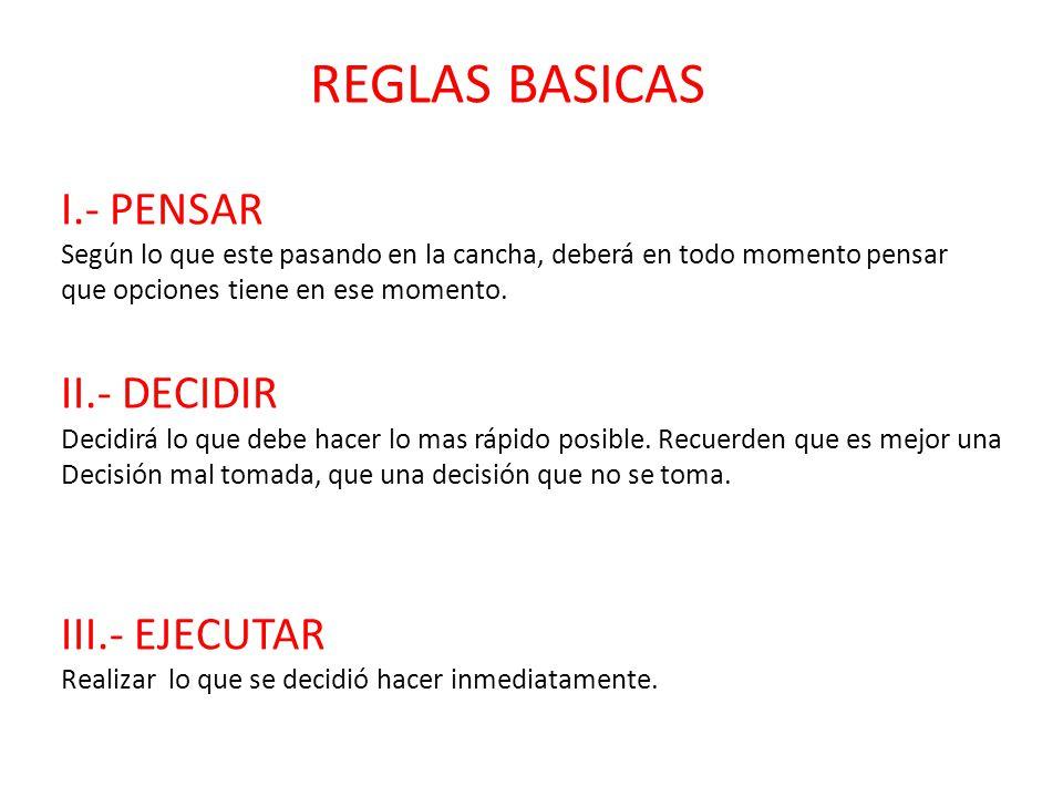 REGLAS BASICAS I.- PENSAR II.- DECIDIR III.- EJECUTAR