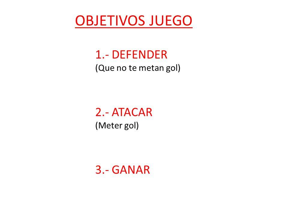 OBJETIVOS JUEGO 1.- DEFENDER 2.- ATACAR 3.- GANAR