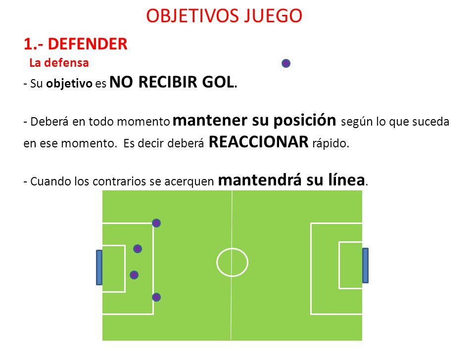 OBJETIVOS JUEGO 1.- DEFENDER La defensa Su objetivo es NO RECIBIR GOL.