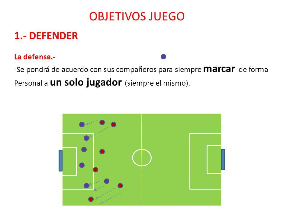 OBJETIVOS JUEGO 1.- DEFENDER La defensa.-