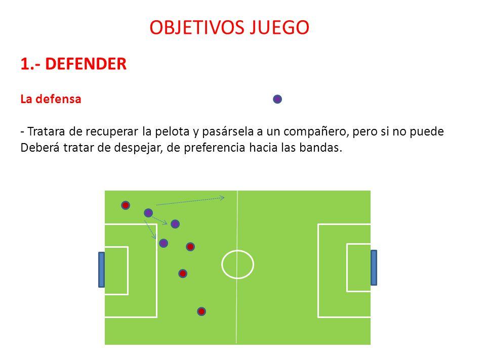 OBJETIVOS JUEGO 1.- DEFENDER La defensa