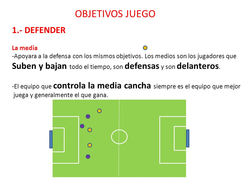 OBJETIVOS JUEGO 1.- DEFENDER