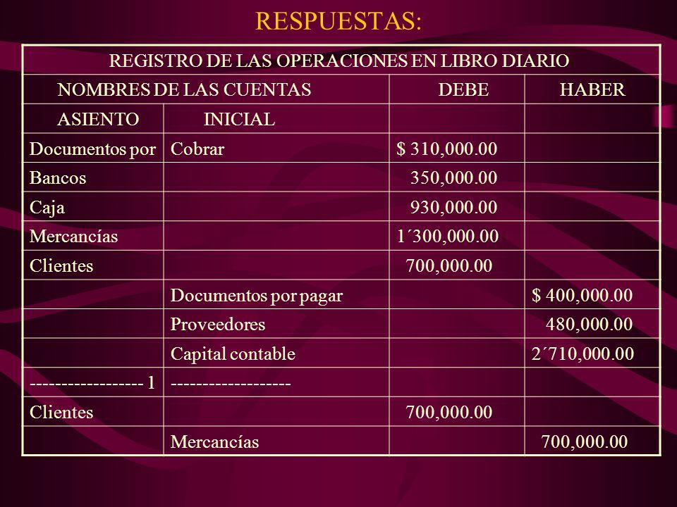 RESPUESTAS: REGISTRO DE LAS OPERACIONES EN LIBRO DIARIO