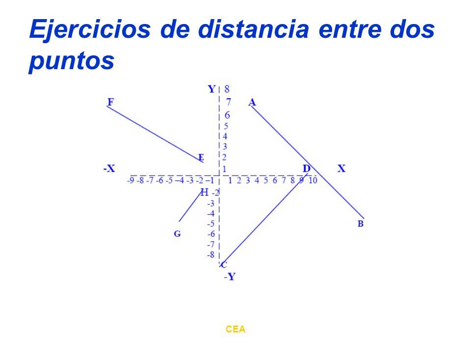 Ejercicios de distancia entre dos puntos