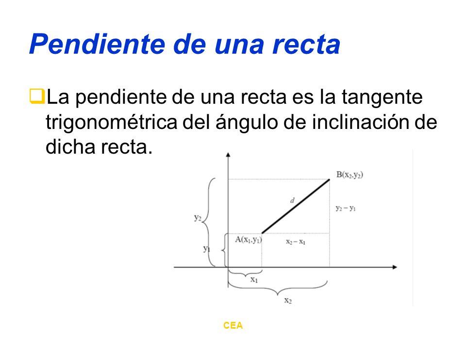Pendiente de una recta La pendiente de una recta es la tangente trigonométrica del ángulo de inclinación de dicha recta.