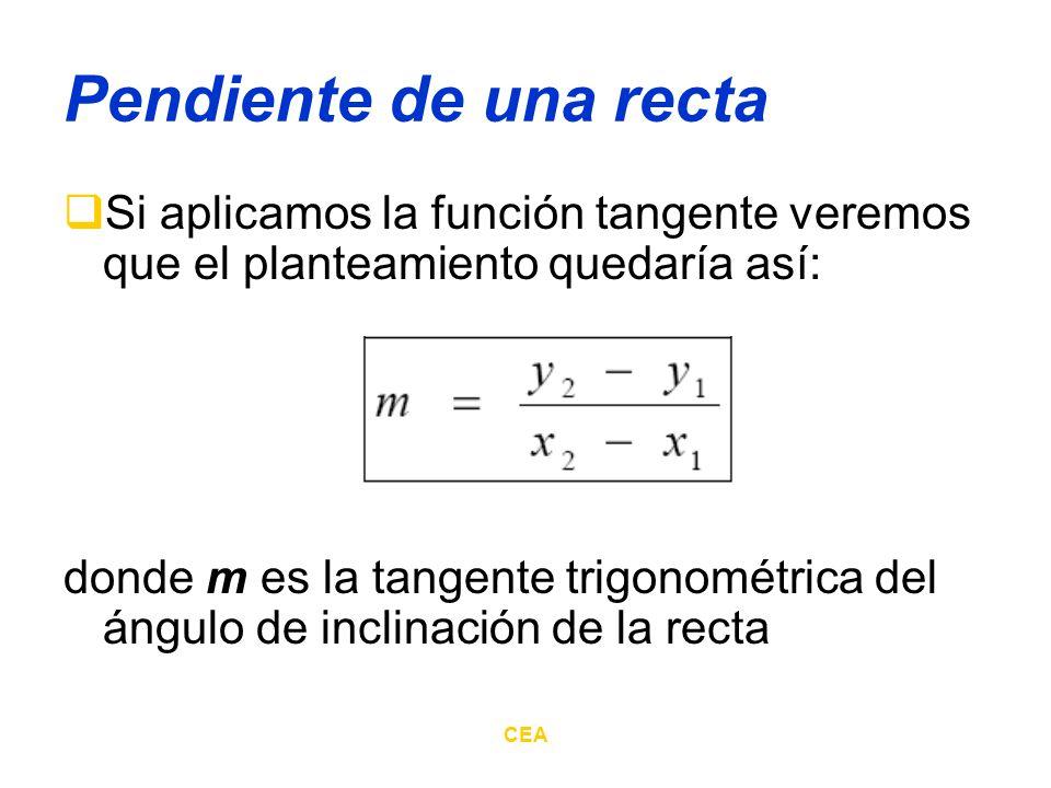Pendiente de una recta Si aplicamos la función tangente veremos que el planteamiento quedaría así:
