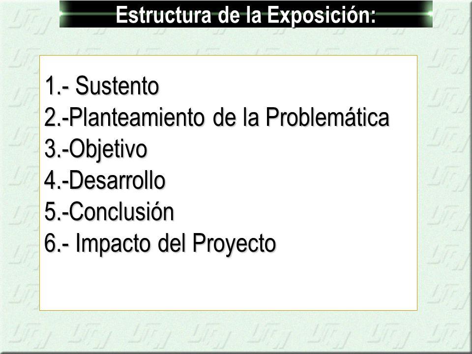 Estructura de la Exposición: